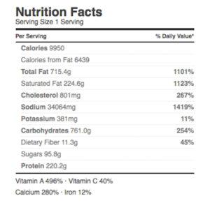 nutrition-muffulettas