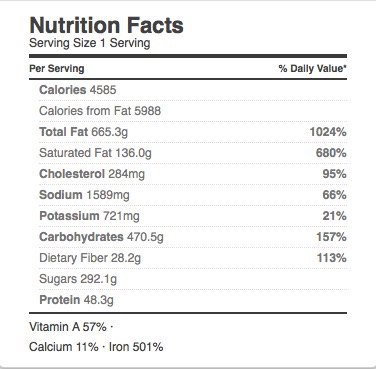 kentucky-pie-nutrition