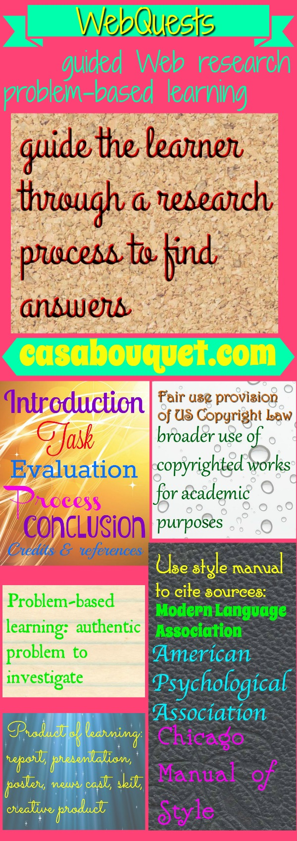 WebQuests guide students through the process of research and answering questions on a specific topic. Combine with PBL: students take on roles of stakeholders, present evidence and solutions from their role viewpoint.