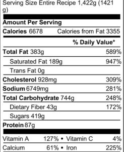nutrition-orange-chocolate-chip