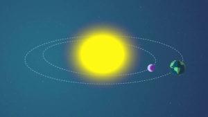 eclipse-transits