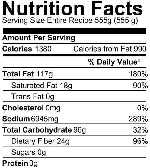 muffuletta-mix-nutrition