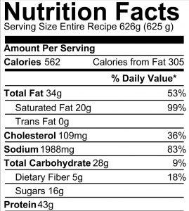 nutrition-cheesy-mushroom